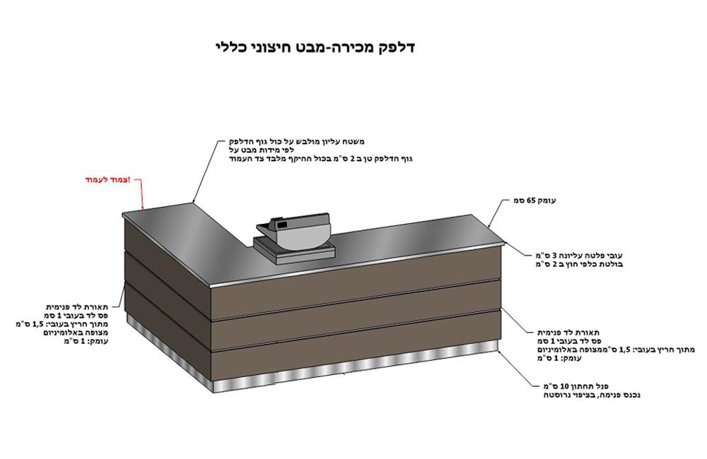 תכנון עיצוב עמדות מכירה לחנות